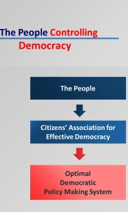 Citizens Associations for Effective Democracy For Blog
